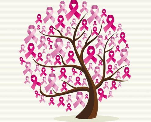 Kansere ve Tedavisine Bağlı Şikayetler, Akupunktur, Antalya